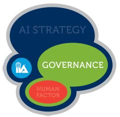 IIA-AI-Auditing-Framework